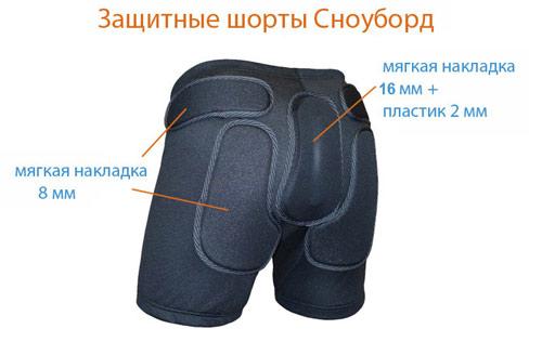 защитные шорты Сноуборд Бионт