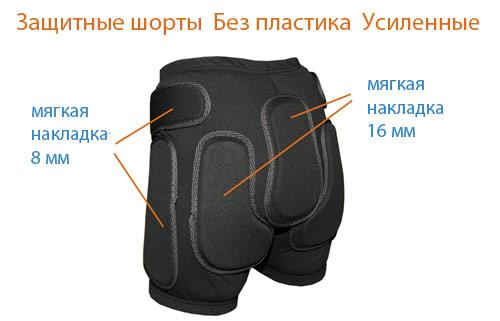 защитные шорты Без пластика Усиленные